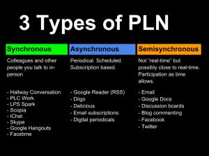 pln types
