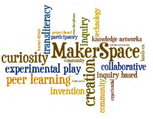 makerspace wordle
