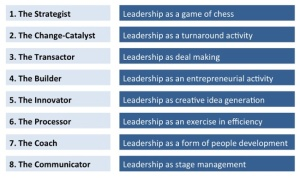leadership-archetypes